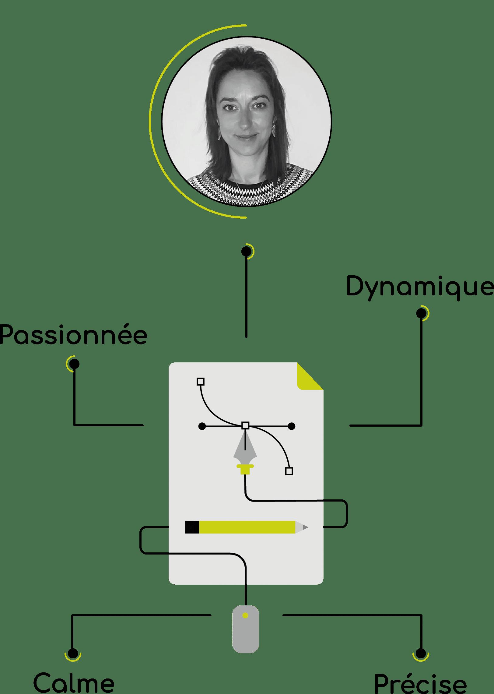 Vanessa Point Graphiste communicaiton visuelle créative à propos